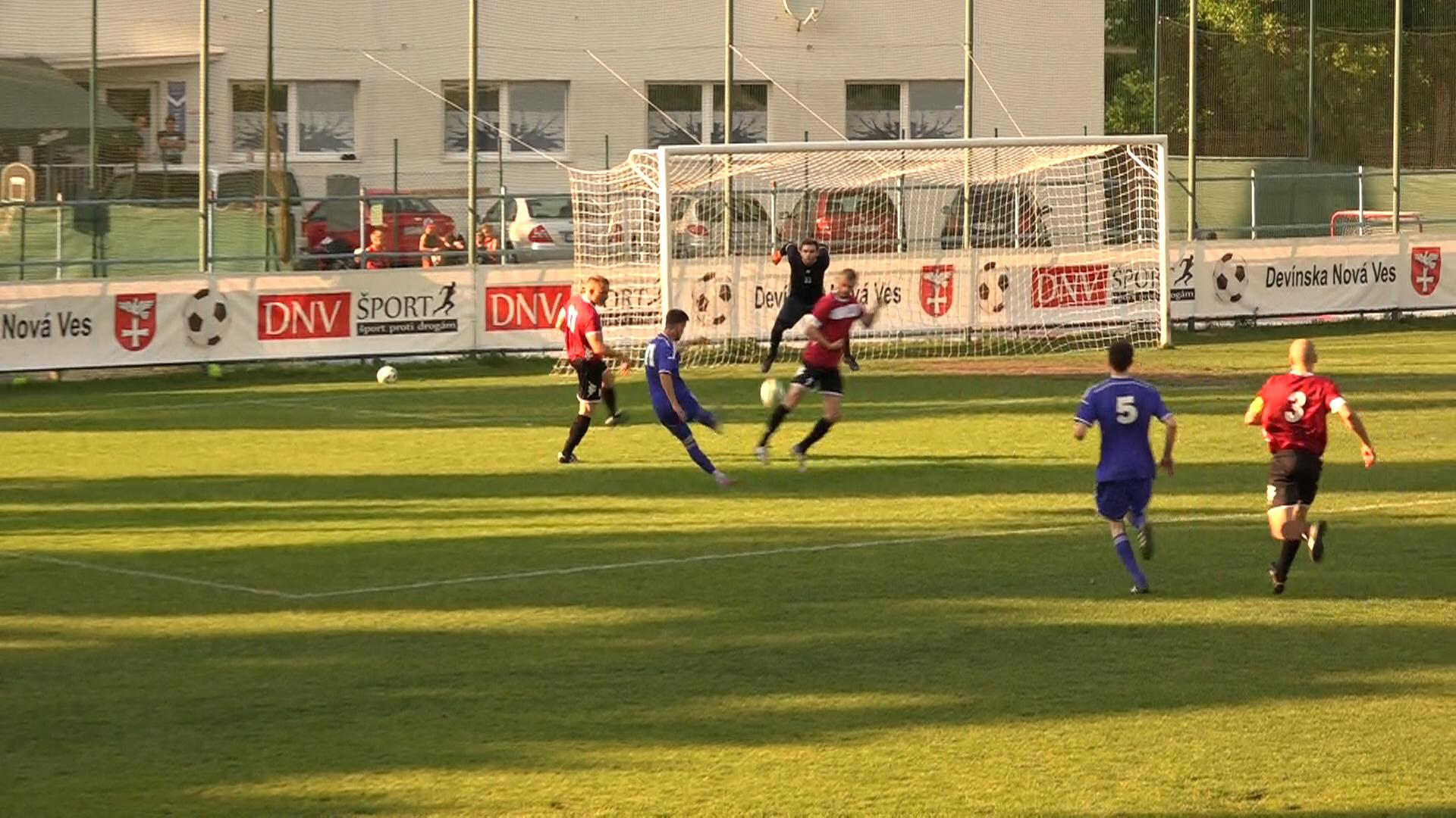 FK Dúbravka
