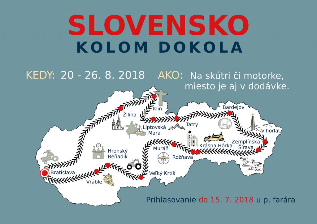 Slovensko kolom dokola