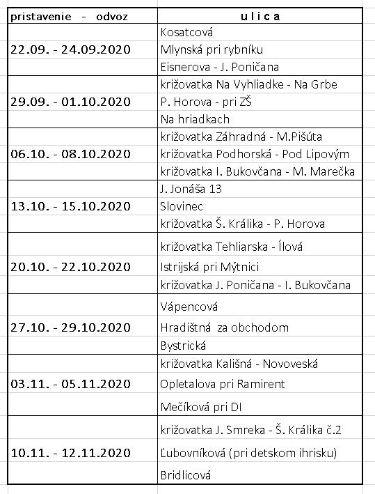 Harmonogram rozmiestnenia kontajnerov jeseň